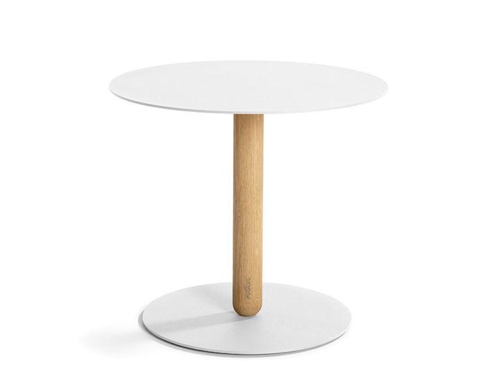 balans table
