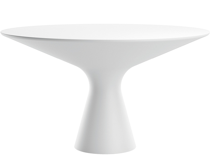 blanco table