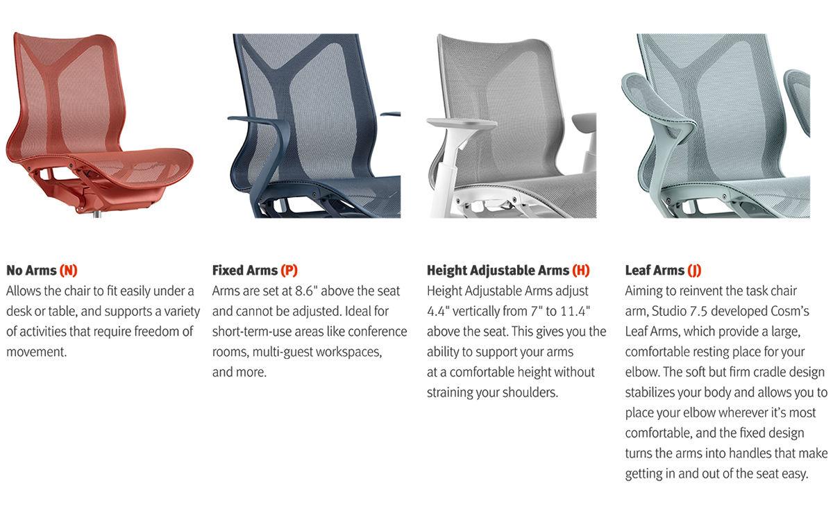 Setu Task Chair