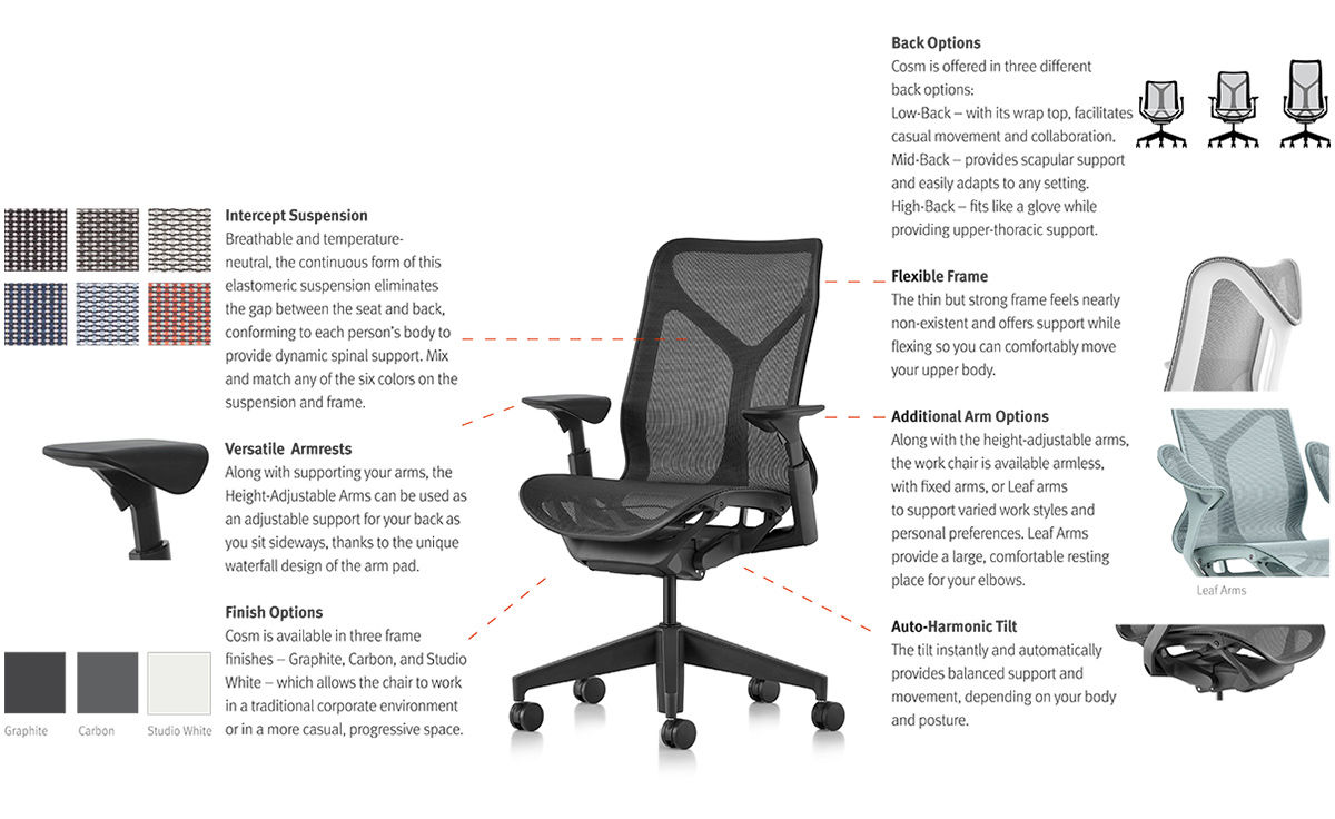 Cosm High Back Task Chair  sc 1 st  Hive Modern & Cosm High Back Task Chair - hivemodern.com