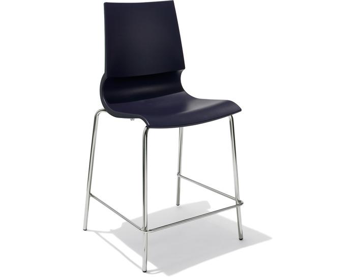 gigi stool