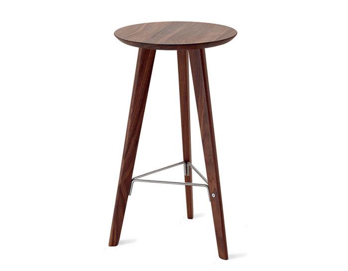 ido stool