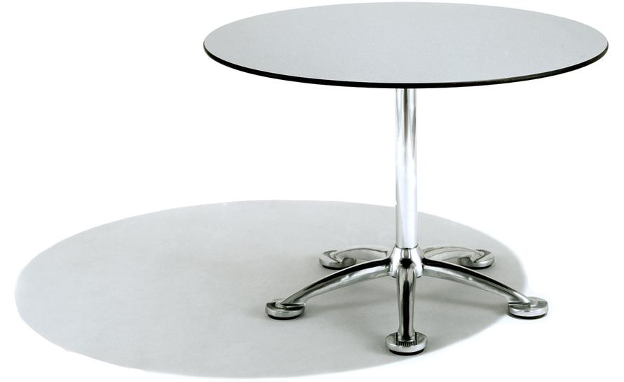 pensi round table