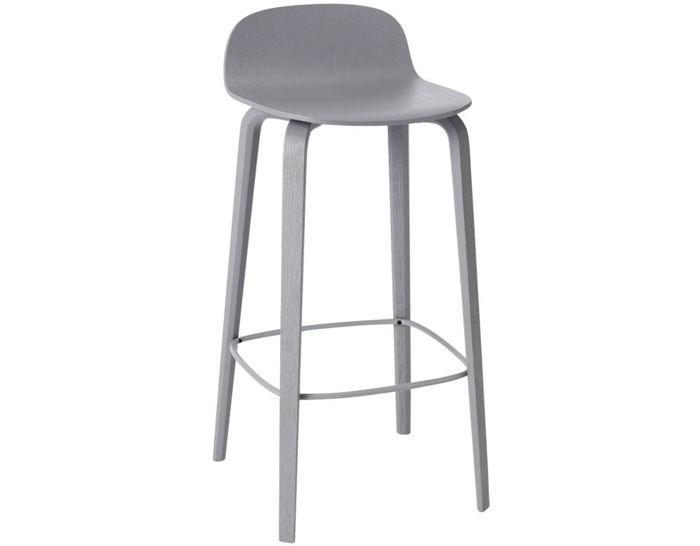 visu stool